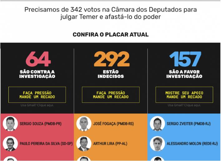 Para afastar o Temer da Presidência precisamos de 342 votos na Câmara.